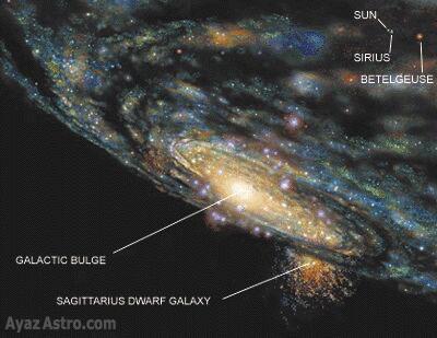 کهکشان کوتوله قوس