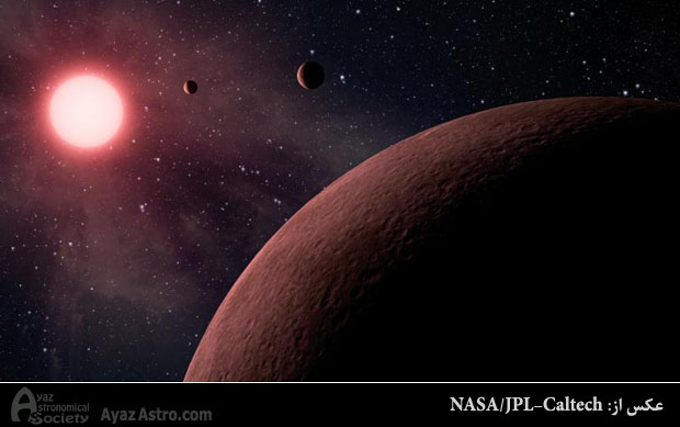 تصویری کامپیوتری از سیارات فرا خورشیدی