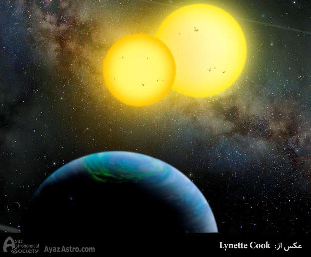 تصویری کامپیوتری از سیاره فرا خورشیدی