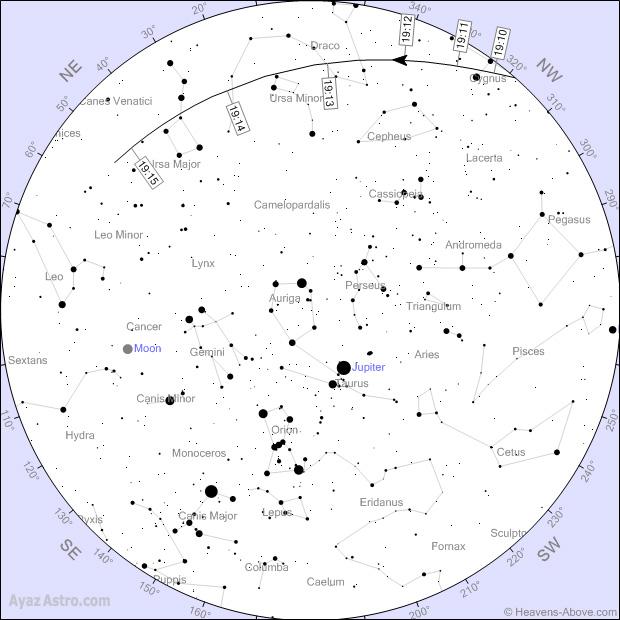 نقشه گذر ISS