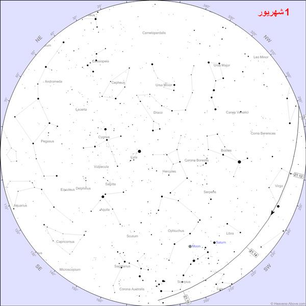 ISS1sh
