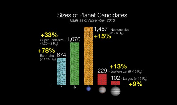 candidate-sizes-histo_2013-wide_0